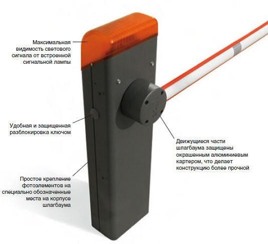 Электромеханический привод шлагбаума