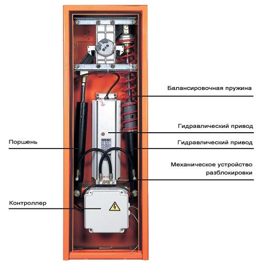 Гидравлический привод шлагбаума