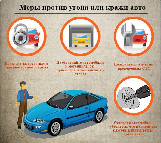Меры против угона автомобиля
