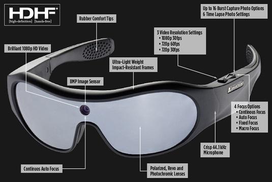 Очки со встроенной видеокамерой Pivothead