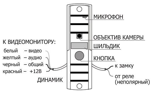 Подключение вызывной панели