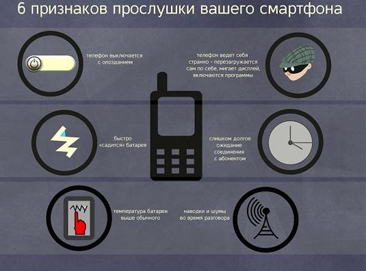 Признаки прослушки мобильного телефона