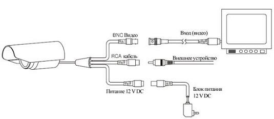 Схема ИК-подсветки камеры наблюдения
