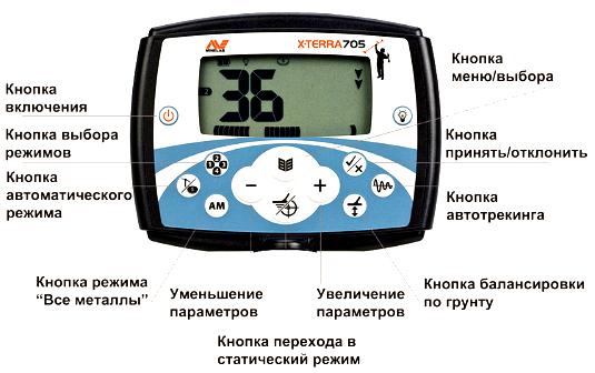Minelab-X-Terra-705