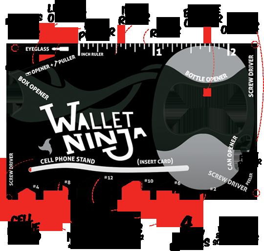 Мультитул-карта