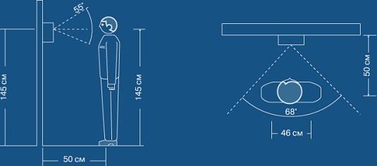 Высота установки панели вызова