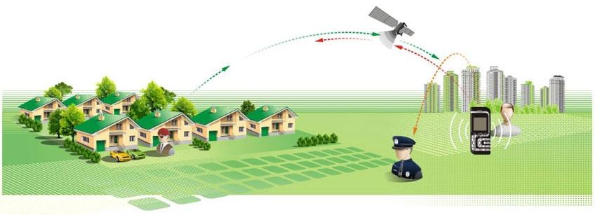 Передача данных в gsm сигнализации