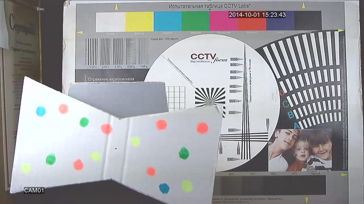Стоп-кадры систем CVI AHD