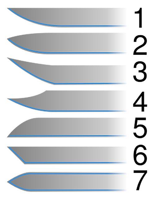 Типы лезвий ножа