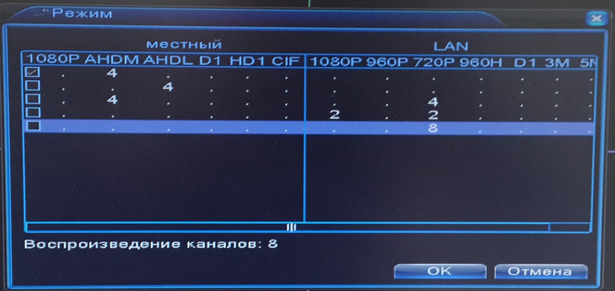 Таблица каналов ADR-3300HD